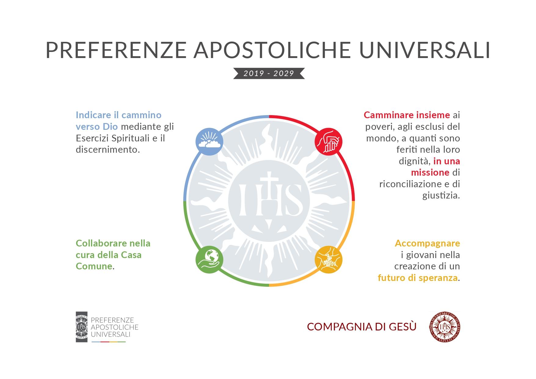 Le Preferenze Apostoliche Universali nell'Anno Ignaziano